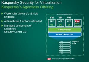 Prima solutie de securitate Kaspersky pentru medii virtualizate
