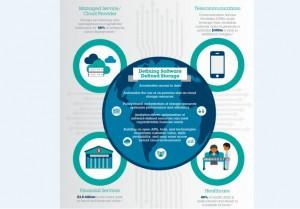 IBM lansează tehnologie software de stocare pentru Era Big Data
