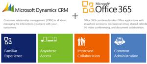 Migrarea MediHelp Internațional la serviciile cloud Microsoft