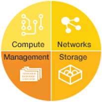 Solutiile de stocare definite prin software, punct critic in controlul volumelor mari de date