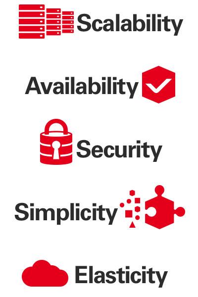 Oracle furnizează Big Data Analytics în cloud