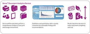 Xerox Document Analytics Services, o noua solutie pentru serviciile sale de management al documentelor