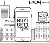 Puterea marketingului contextual