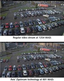 Tehnologia de compresie Zipstream