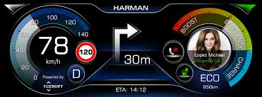 Luxoft dezvolta interfata om-masina (HMI) pentru Budii, conceptul de vehicul electric autonom al Rinspeed
