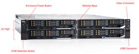 Arhitectura PowerEdge FX de la Dell se extinde rapid