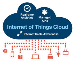 IBM lansează o importantă ofensivă Internet of Things