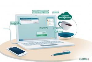 Noua versiune a soluției Kaspersky Small Office Security pentru firmele mici