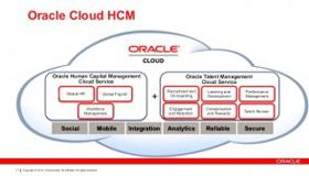 Actualizari semnificative la Oracle HCM Cloud
