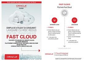Rapid spre Cloud