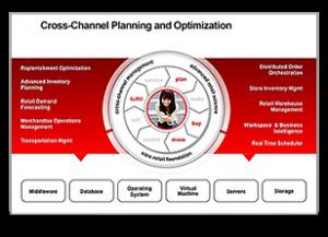 Oracle sprijină ASOS în dezvoltarea globală