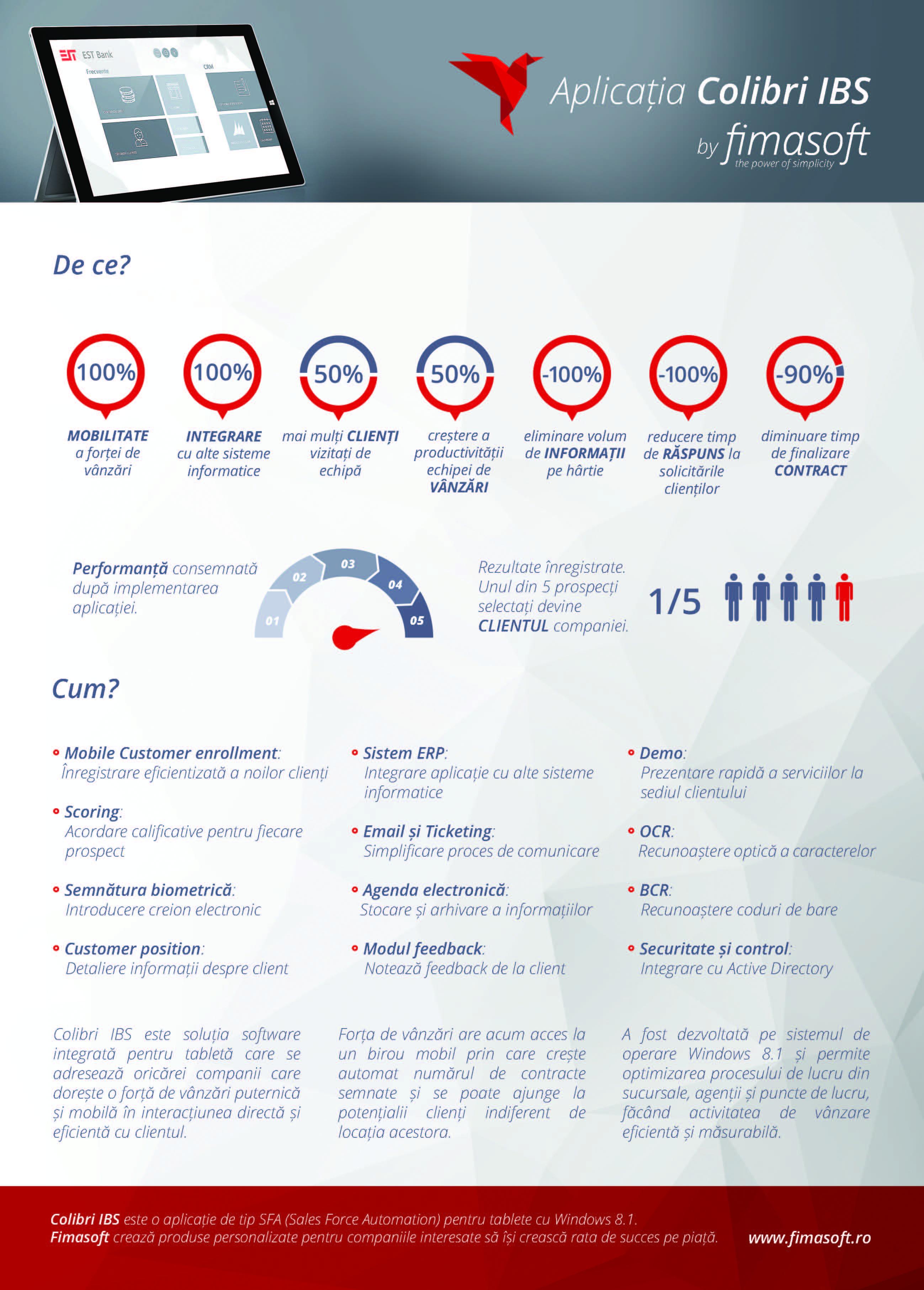 Aplicatia Colibri IBS by fimasoft
