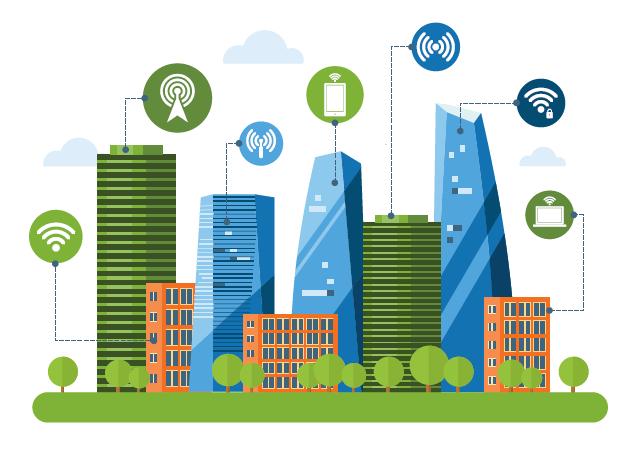 Previziunile pieței clădirilor inteligente până în 2025