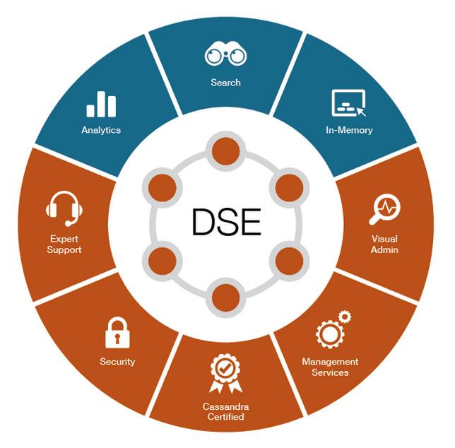 DataStax Enterprise