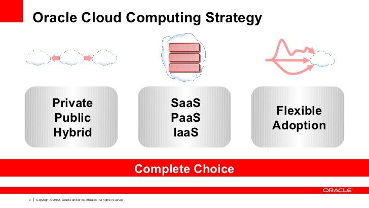 Oracle lansează noua generație de strategie cloud: Aplicații Inteligente