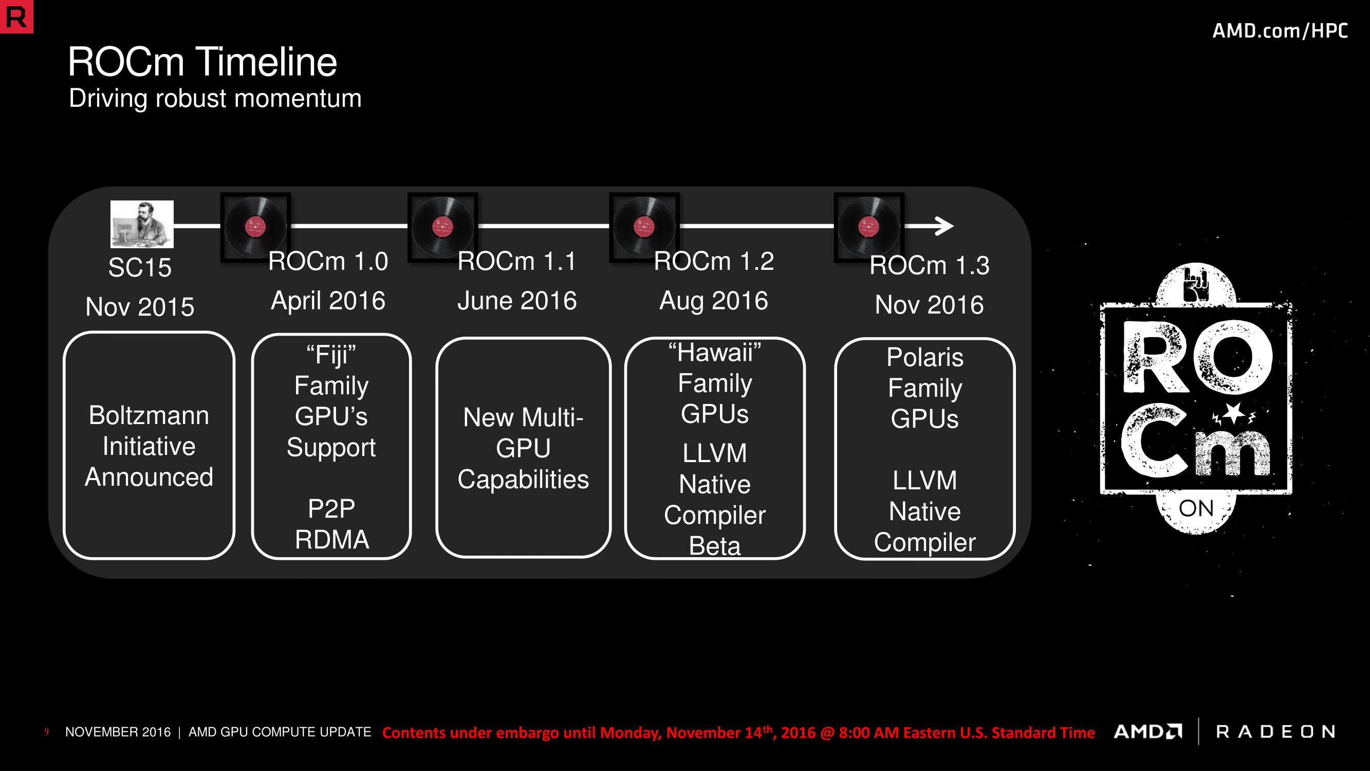 AMD lanseaza o noua versiune ROCm pentru platforme Open Source