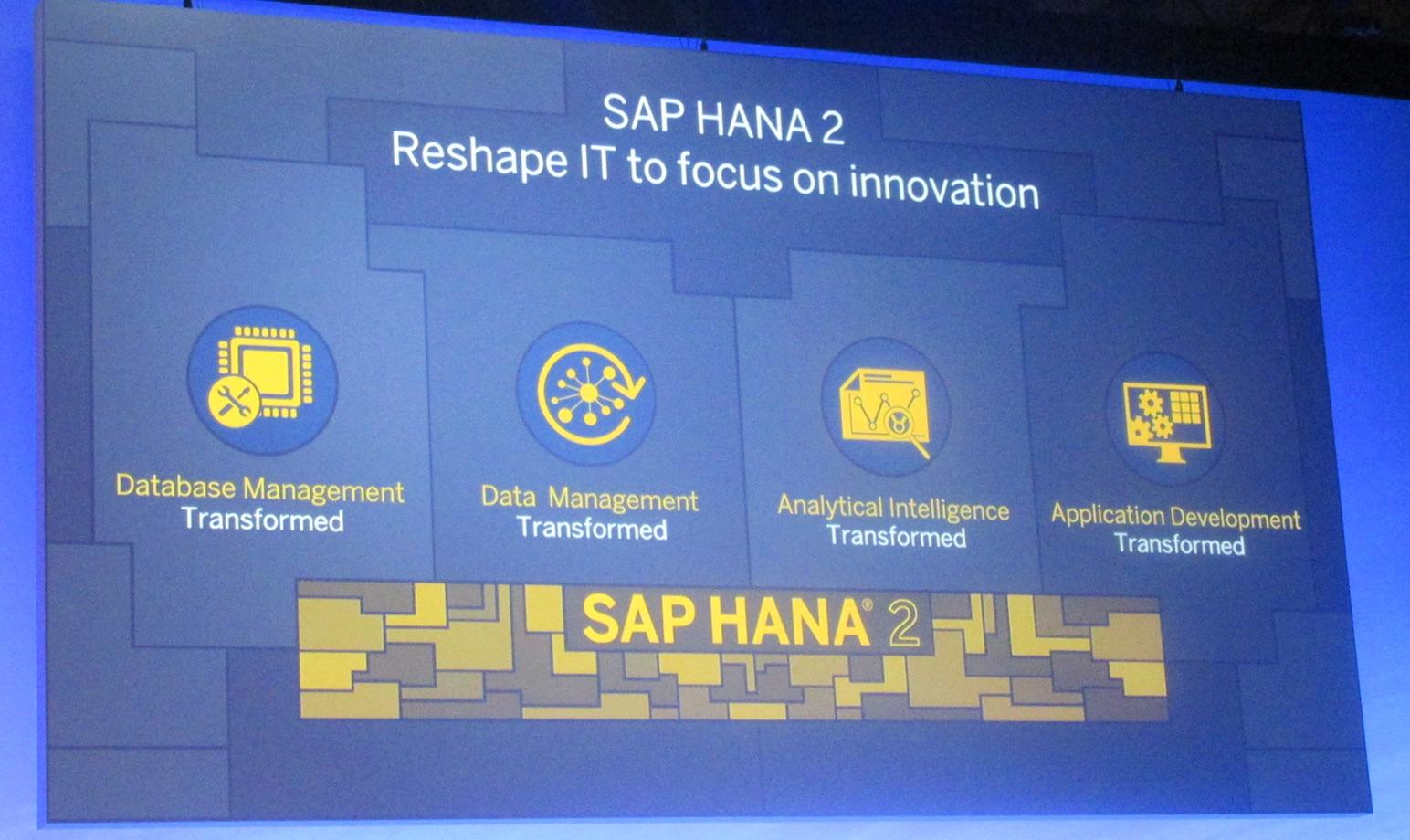 SAP lanseaza platforma HANA 2