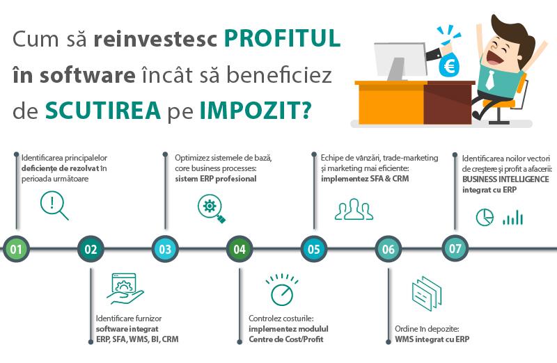 Scutirea de impozit pe profitul reinvestit în aplicații informatice prelungită și în 2017