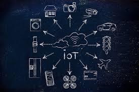 Rolul și viziunea IoT în industria alimentară