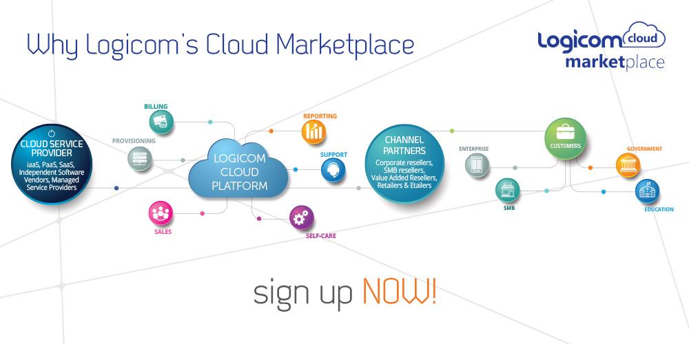 Logicom lansează platforma Cloud Marketplace și vizează o pondere de 10% din vânzările de software ale distribuitorului în primul an