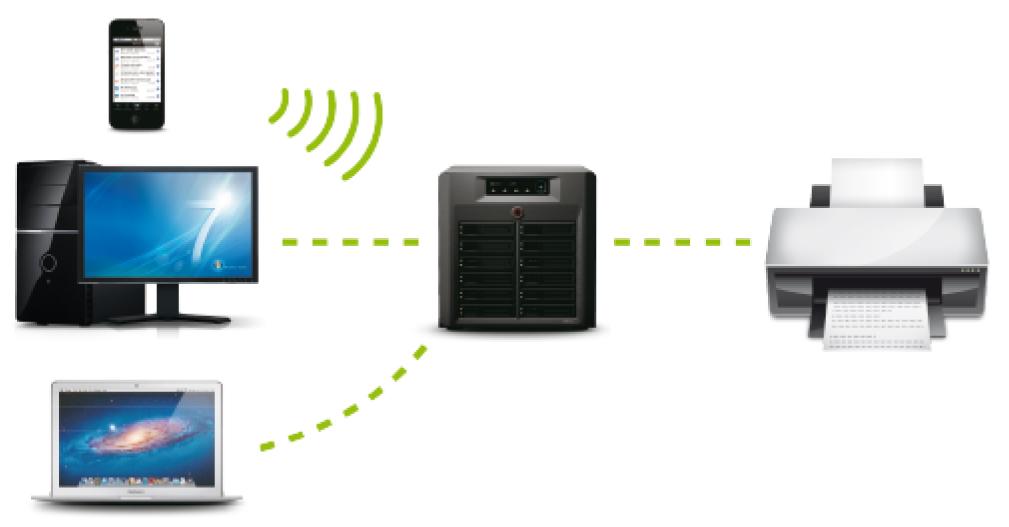Soluții de imprimare utilizând mai puține servere dedicate imprimării în rețea