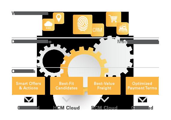 Oracle anunță noi soluții inovatoare și o colaborare cu LinkedIn