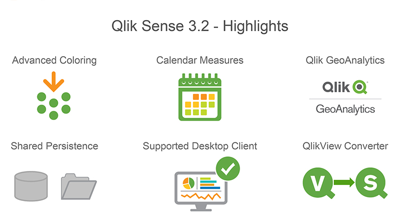 Qlik Sense 3.2 vine cu optiuni extinse de vizualizare, analiza si implementare si un nou convertor pentru QlikView