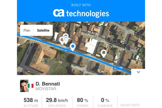 Acces în timp real la poziția și datele biometrice ale concurenților
