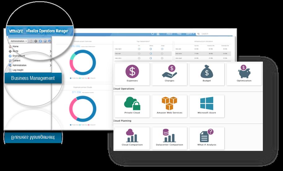 VMware lansează noua platformă de operațiuni pentru cloud