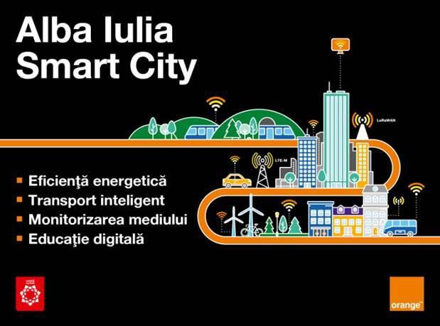 Orange a finalizat prima etapa ale proiectului-pilot smart city de la Alba Iulia