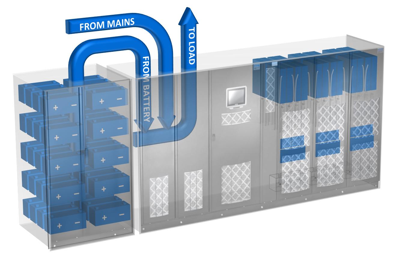 """Eaton lansează serviciul """"UPS-ca-rezervă"""" ca suport pentru rețeaua electrică prin rezerva de menținere a frecvenței"""