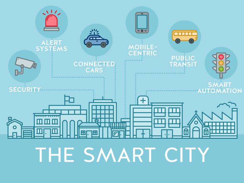 Câte orașe din România cumulează cele peste 300 de proiecte Smart City