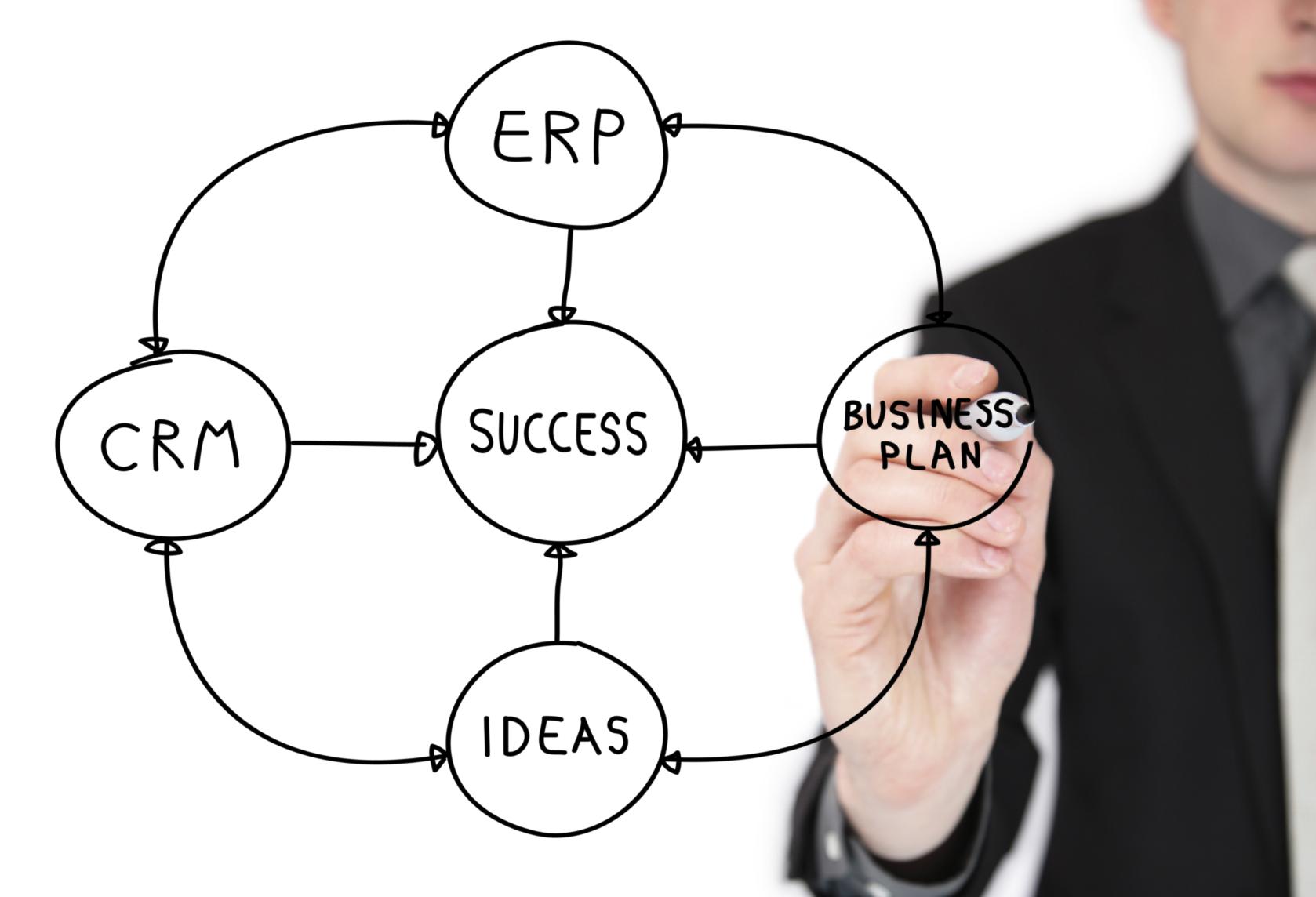 Cum să implementați cu succes un sistem ERP