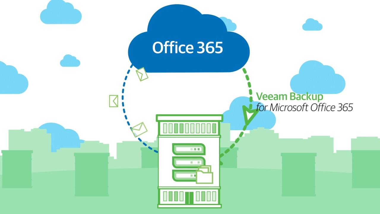 Veeam Backup pentru Office 365 se află în plină expansiune odată cu trecerea în cloud