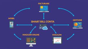 Acces public la SmartBill CONTA