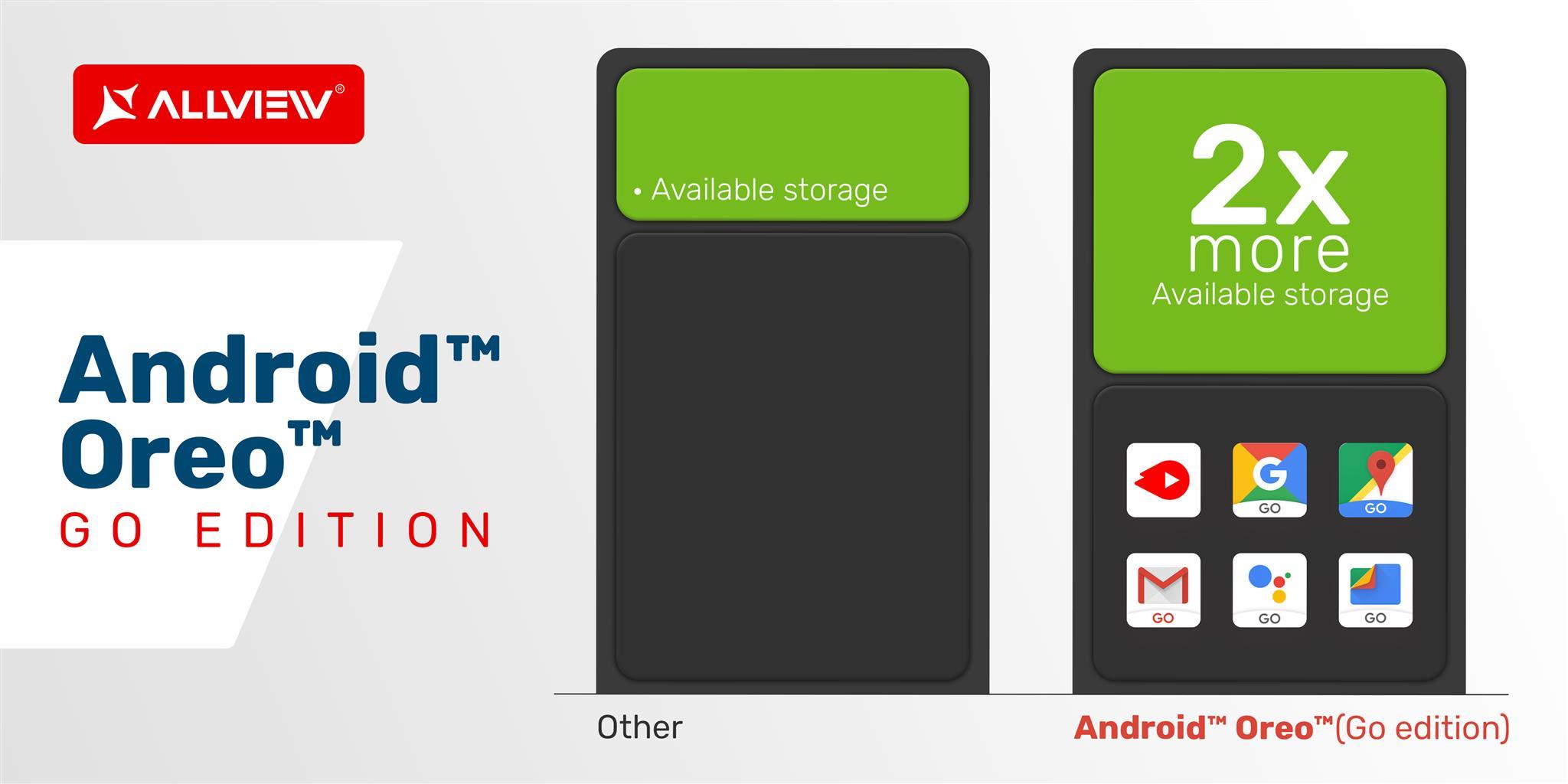 Primul Allview cu Android Go