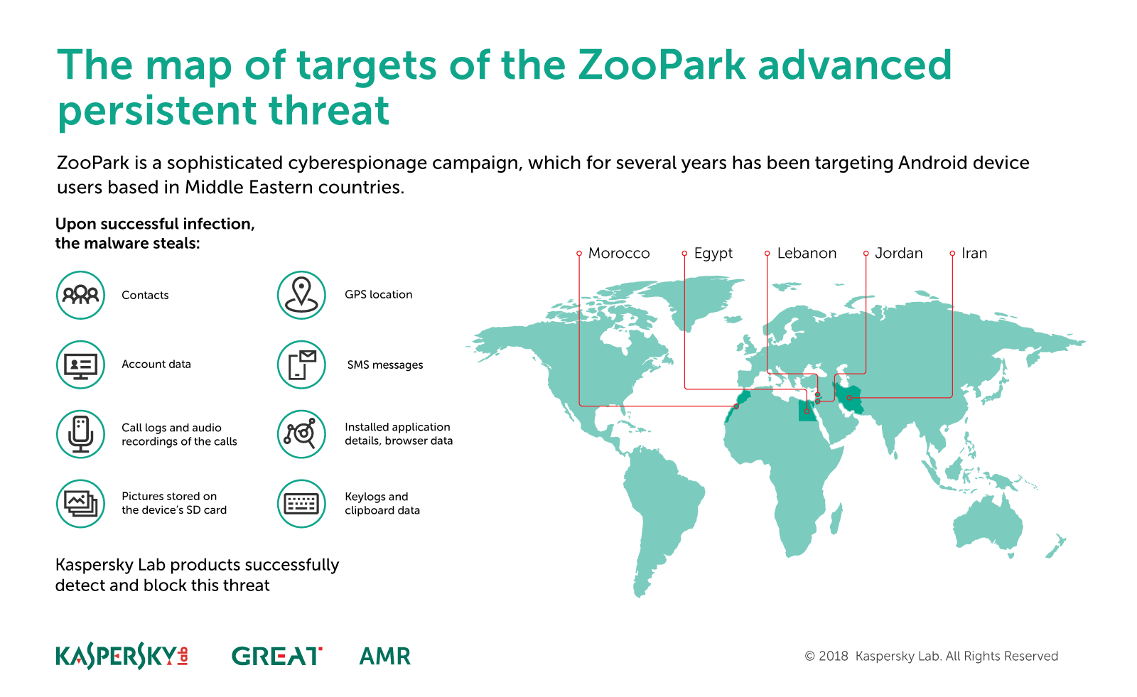 4626_ZooPark_infographic