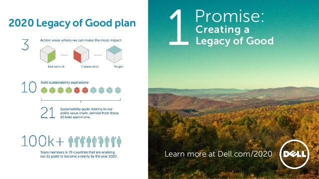 Dell accelerează viteza de atingere a obiectivelor 2020 Legacy of Good
