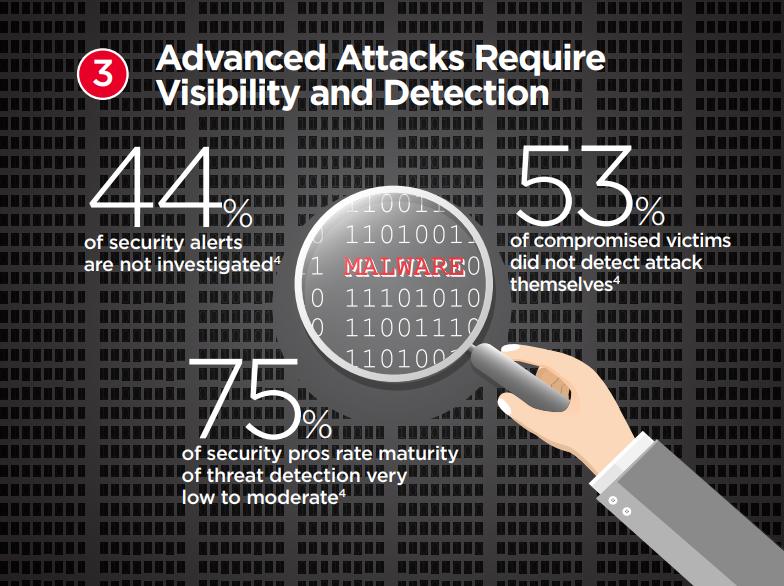Riscuri de securitate cibernetică în operațiunile cloud ale companiilor
