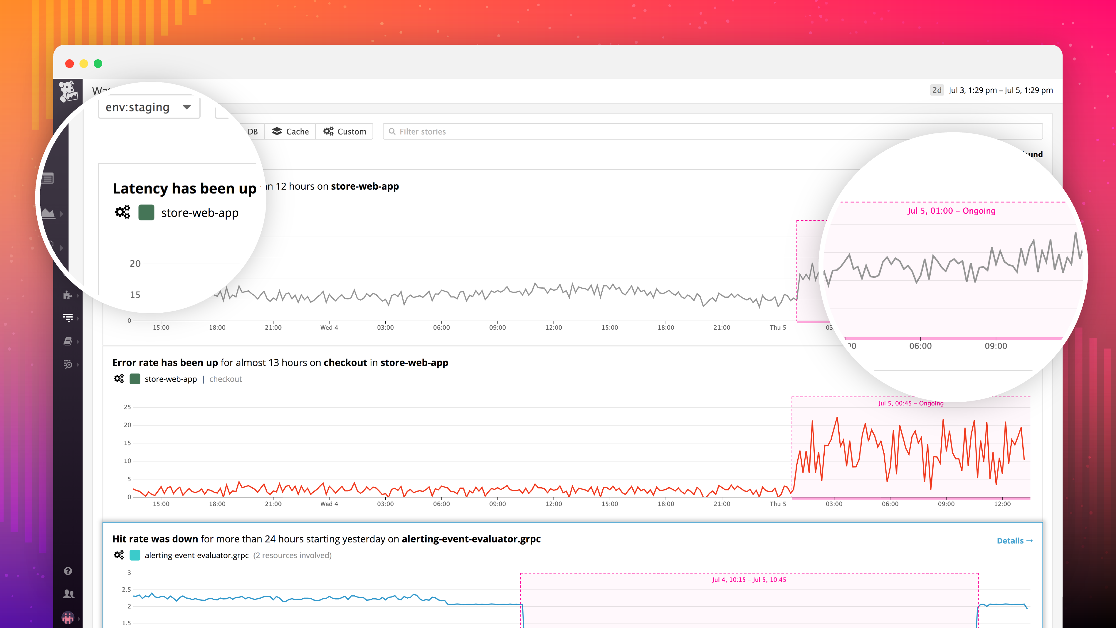 Watchdog ajută la monitorizarea aplicațiilor din cloud
