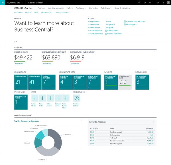 Ce este Dynamics 365 Business Central și ce aduce nou pentru afacerea ta?