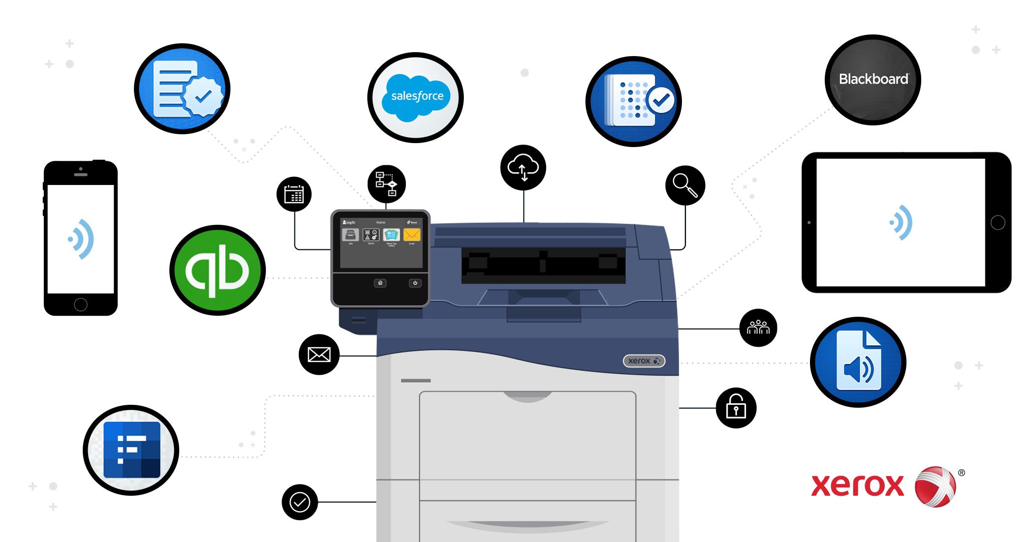 Noile aplicații Xerox ConnectKey accelerează transformarea digitală în companii