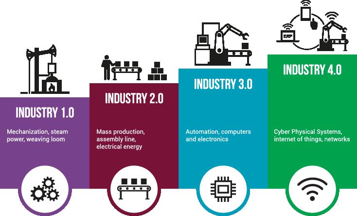 Centrele de date deschid drumul către noua revoluţie industrială