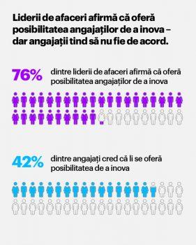 Infografic 2