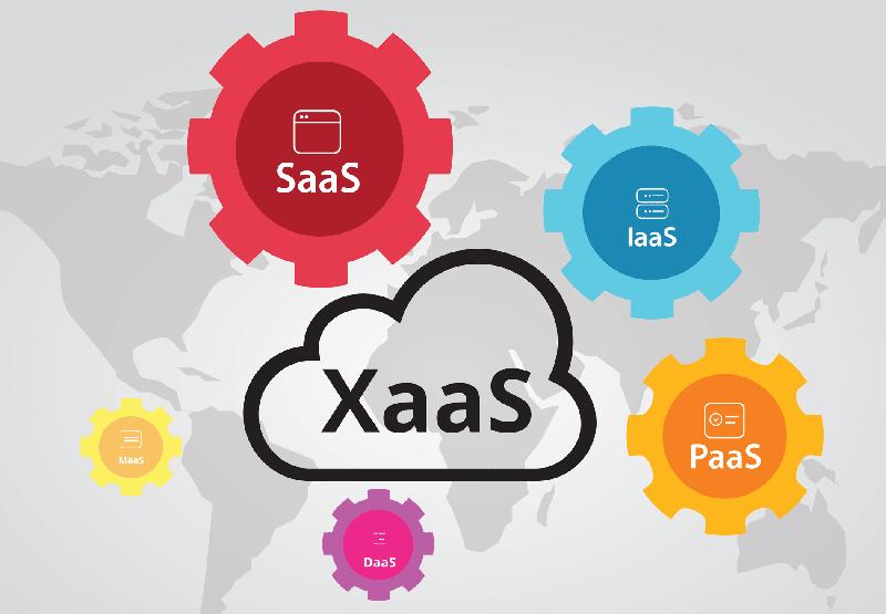 Modelele XaaS remodelează viitorul externalizării