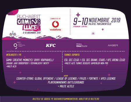 Bucharest Gaming Week 2019 ajunge la cea de-a treia ediție