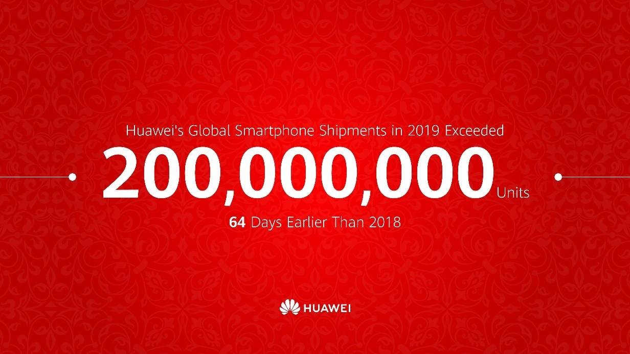 200 de milioane de smartphone-uri expediate de Huawei în timp record, în 2019