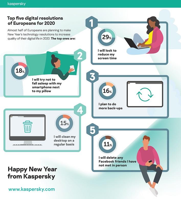 O nouă viață digitală