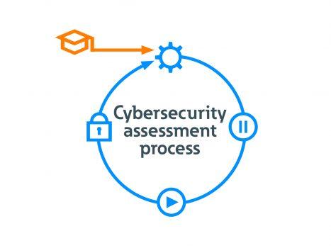 Eaton adaugă în portofoliul său securitatea cibernetică
