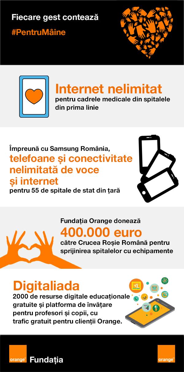 Orange susţine comunitatea prin conectivitate şi echipamente pentru spitalele din prima linie